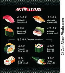 estilos, sushi