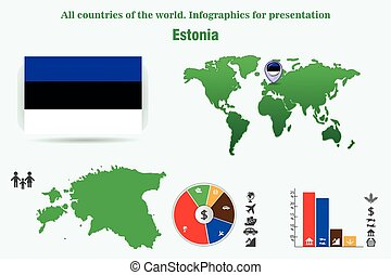 Estonia. All countries of the world. Infographics for presentation