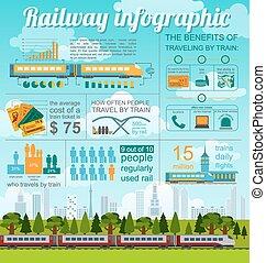 estrada ferro, infographic