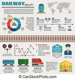 estrada ferro, infographic, jogo