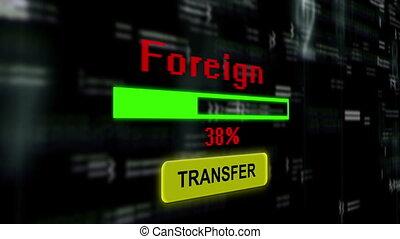estrangeiro, transferência, online