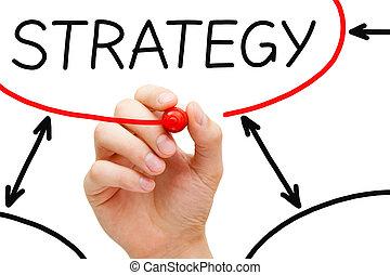 estratégia, carta fluxo, vermelho, marcador