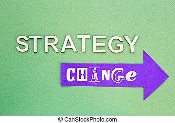 estratégia, mudança