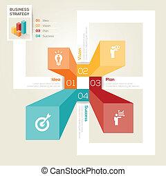estratégia negócio, desenho, esquema