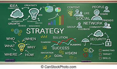 estrategia, conceptos, en, pizarra