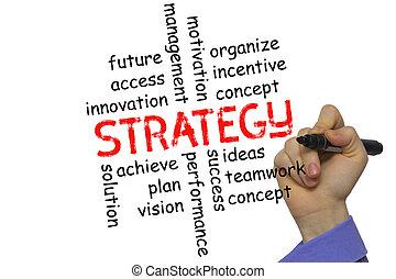 Empresa negocio mano tabla noticias dibujado blanco estrategia de la corporacin mercantil concepto y otro relacionado palabras urtaz Image collections
