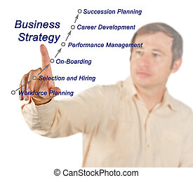 estrategia de la corporación mercantil