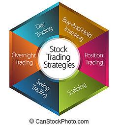 estrategias, comercio, acción