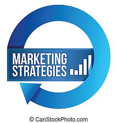 estrategias, mercadotecnia, ciclo