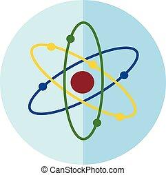 Estrutura átomo Pessoas Pessoa átomo Conceitual
