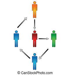 estrutura, negócio