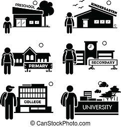 estudiante, educación, nivel, icono