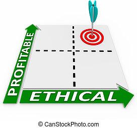 Ethical Vs Profitable Matrix Ethics and Profits Converge - A...