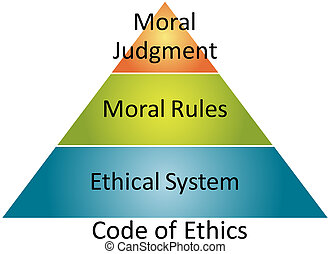 Ethics code management business strategy concept diagram illustration