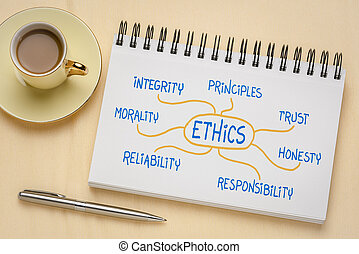 ethics, integrity, trust, honesty, responsibility, morality, reliability and principles mindmap concept - a doodle in a sketchbook with a cup of coffee