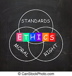 Ethics Standards Moral and Right Words Show Values - Ethics...