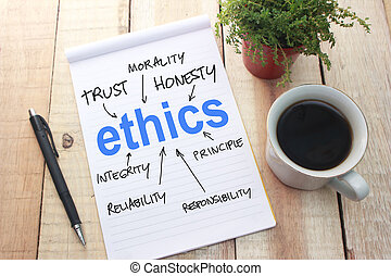 Ethics Words Typography Concept
