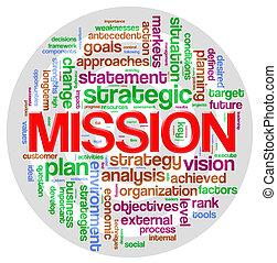 etikett, ord, mission