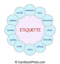 Etiquette concept circular diagram in pink and blue with great terms such as manners, nice, polite and more.