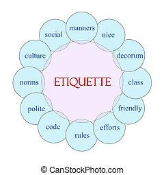 Etiquette Circular Word Concept - Etiquette concept circular...