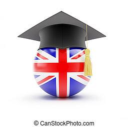 etiuda, anglia, nauka, angielski