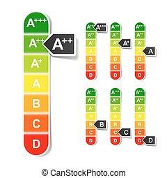 EU energy efficiency rating