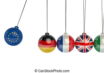 EU Germany, France, UK, Italy political concept