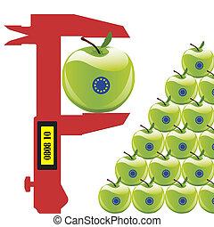 EU Standards on fruits - European Commission sets marketing...