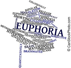 Euphoria - Abstract word cloud for Euphoria with related...