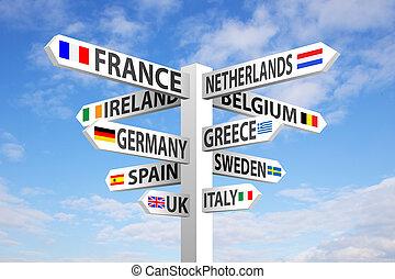 európa, útjelző tábla