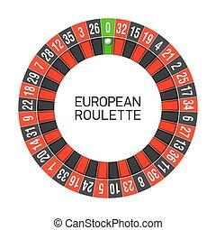 európai, rulettkerék