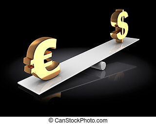 euro and dollar on scale