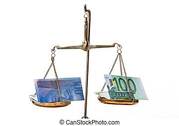 Euro and Swiss franc on a balance