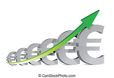 euro Business Graph