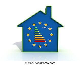 euro energetic cerification