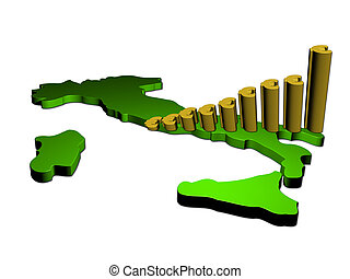 euro graph on Italy