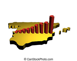 euro graph on Spain