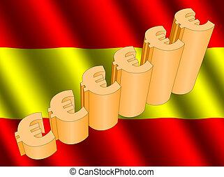 euro graph on Spanish flag