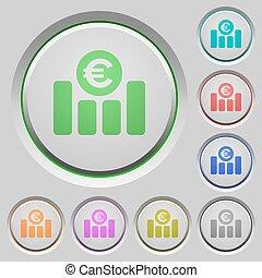 Euro graph push buttons