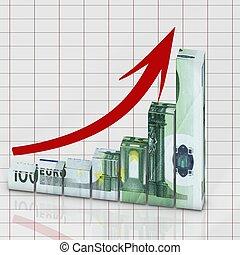 Euro grow