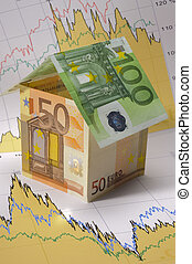 euro house on financial chart