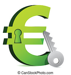 euro lock and key