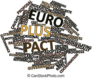 Euro Plus Pact - Abstract word cloud for Euro Plus Pact with...