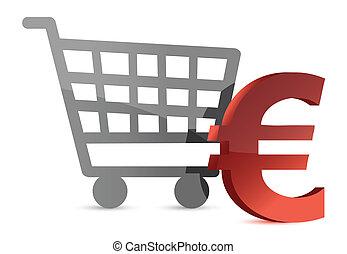 euro shopping cart