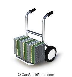 euro trolley