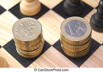 Euro versus pound