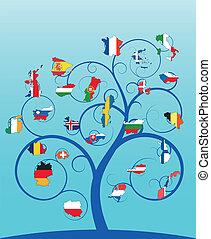 europa, albero, spirale
