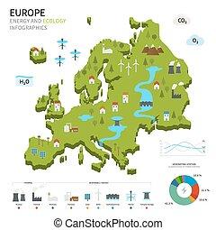 europa, energía, ecología, industria