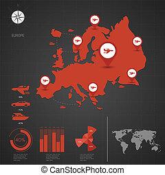 europa, wereldkaart