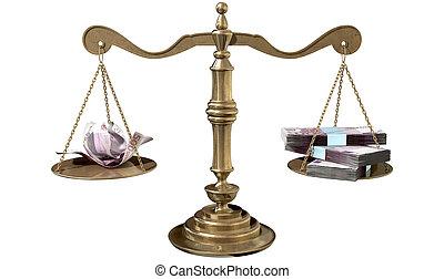 europe, balances, justice, trouée, inégalité, revenu